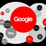 Stažiranje u Google organizaciji